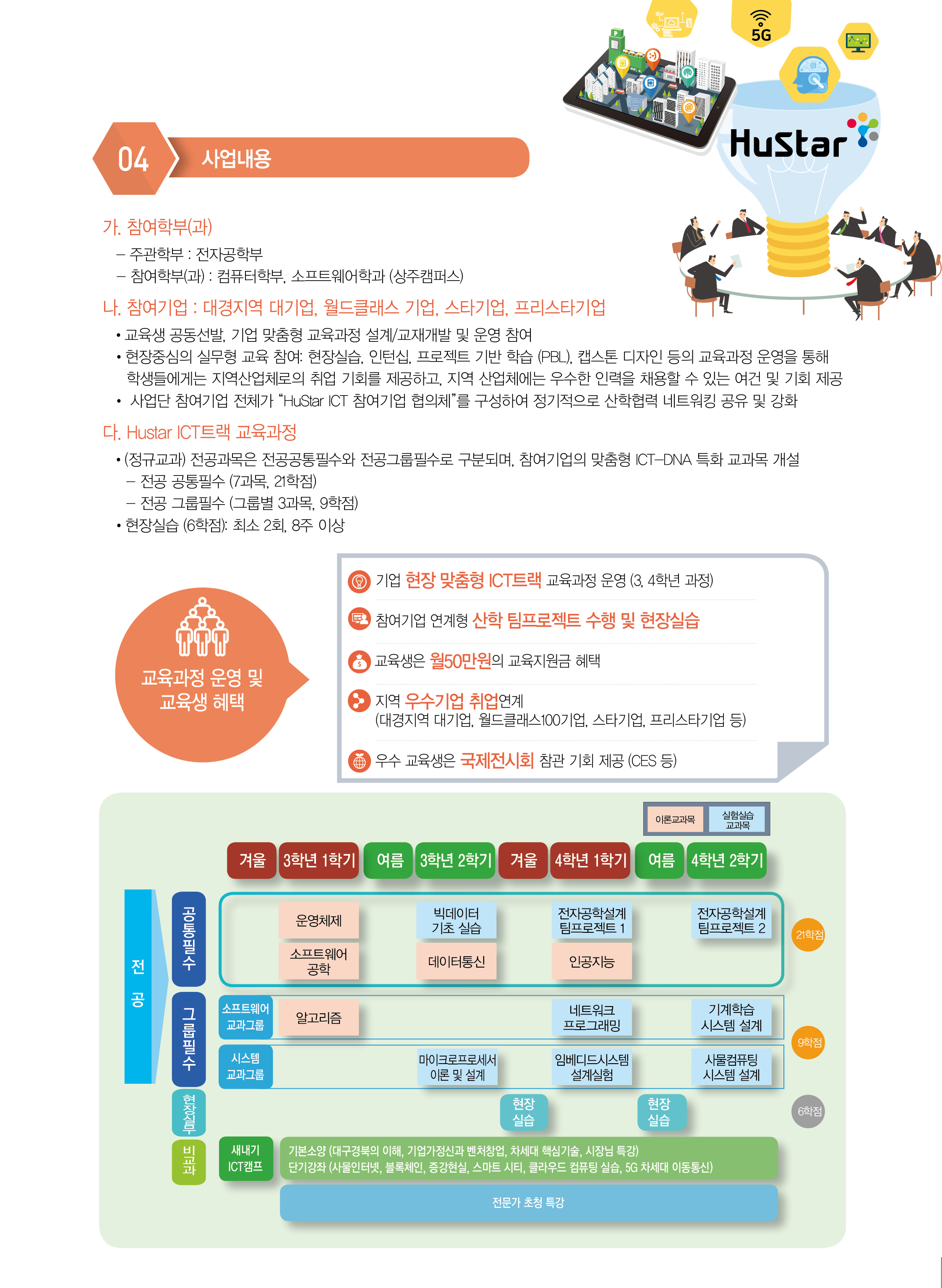 HuStar ICT 브로슈어2.jpg